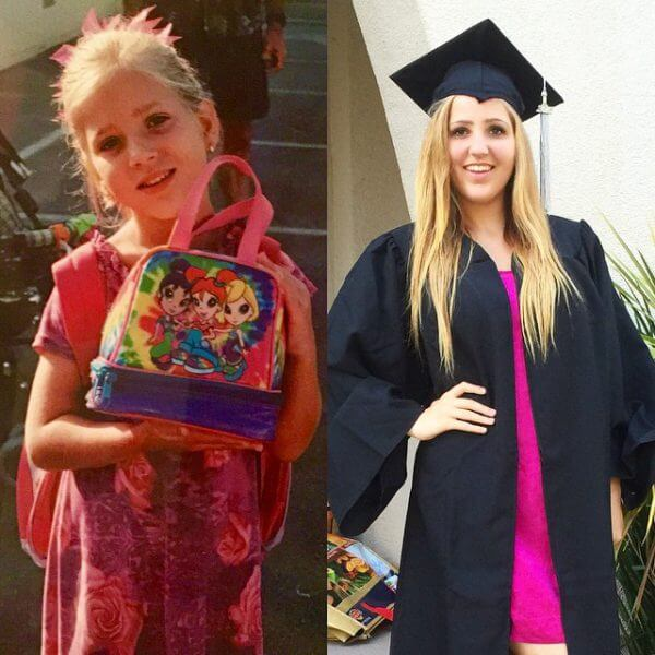 First day of kindergarten and last day of high school with confidence