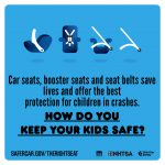 Car crashes are a leading cause of death for children 1 to 13 years old. Many times deaths and injuries can be prevented by proper use of car seats, booster seats, and seat belts.